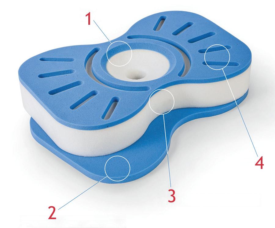 Dettagli del cuscino ortopedico Sole