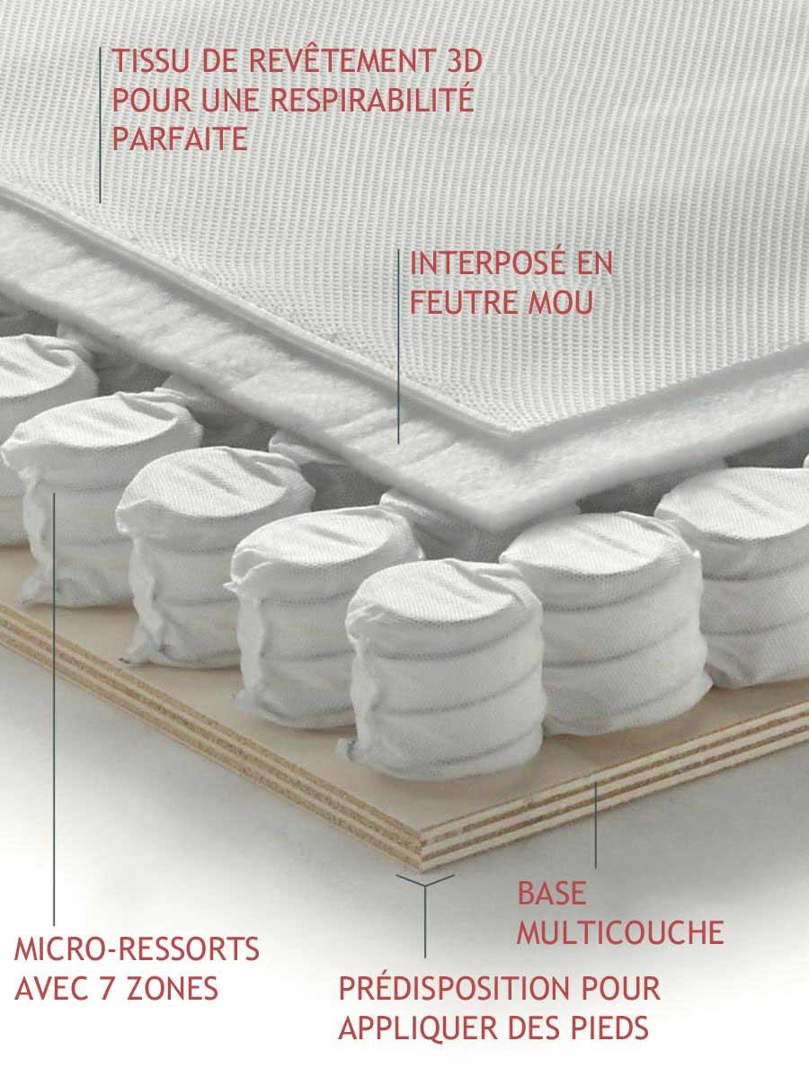 Détails base de lit avec ressorts BoxSpring Light Manifattura Falomo