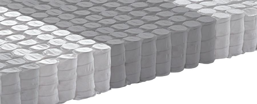 Molleggio interno del materasso Classico Airpedic