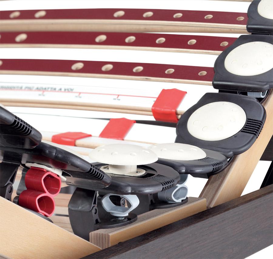 Rete per materasso Synchroflex Motore