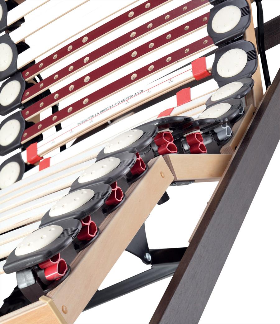 Rete per materasso Synchroflex Motore reclinazione